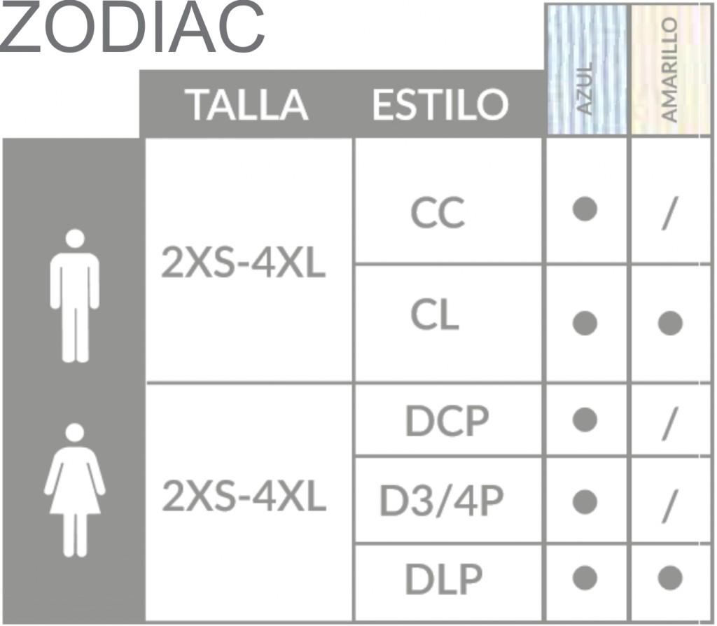 tabla_modelo_zodiac